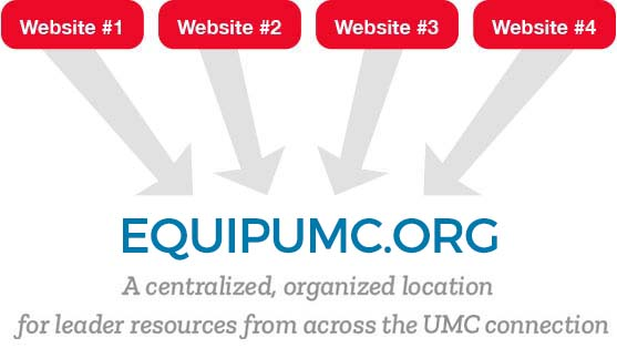 UMCLeaders.org Streamlines Tools for UMC Leadership